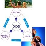 Adán y Eva, La Ordenación de la Mujer y la Doctrina de la Trinidad